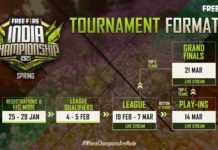 Free Fire India Championship