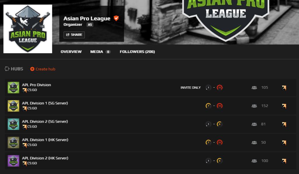 Asian Pro League announced on FACE IT » TalkEsport