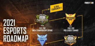 free fire esports roadmap